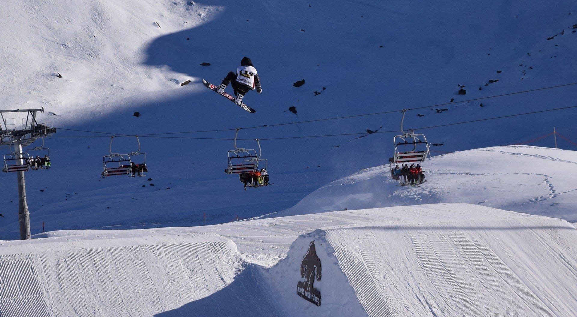 Sports in Zakopane